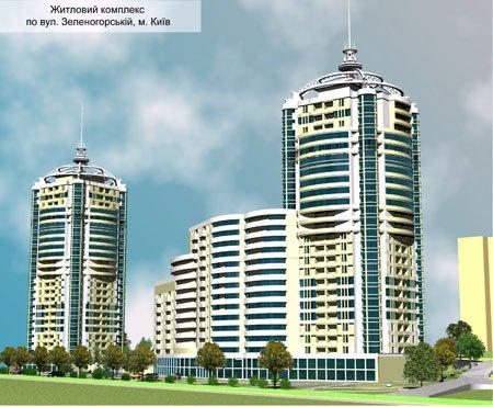 Объемы мировых инвестиций в недвижимость